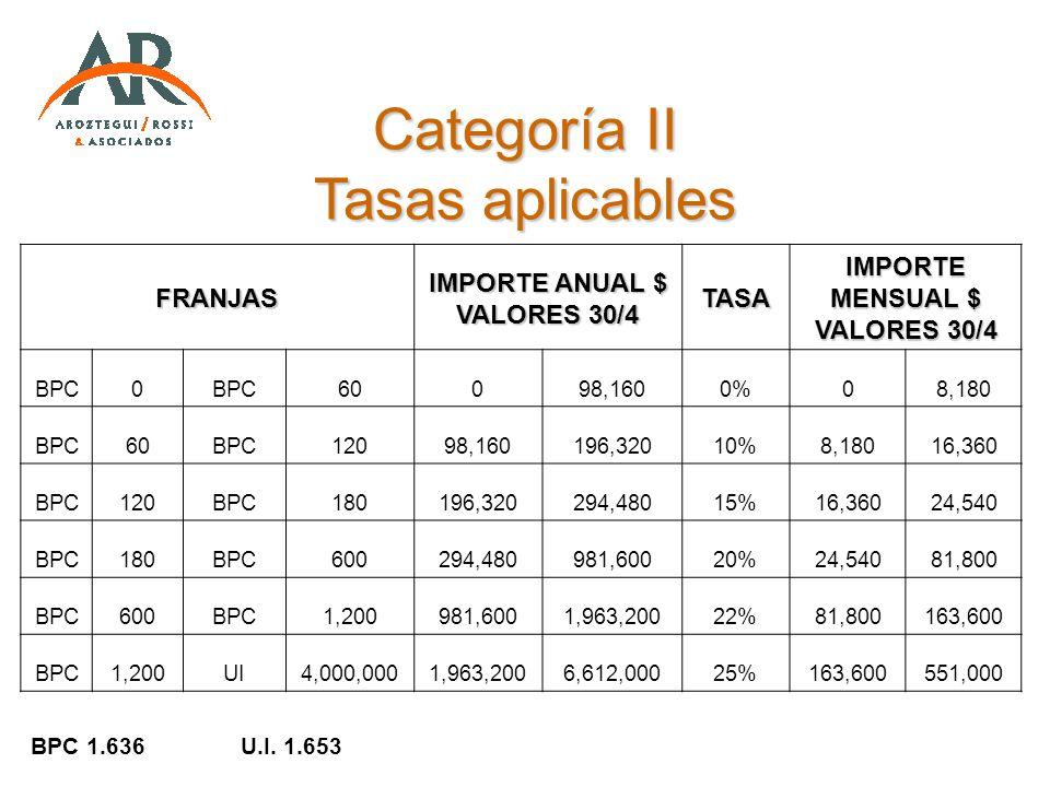 Categoría II Tasas aplicables FRANJAS IMPORTE ANUAL $ VALORES 30/4 TASA IMPORTE MENSUAL $ VALORES 30/4 BPC0 60098,1600%08,180 BPC60BPC12098,160196,320