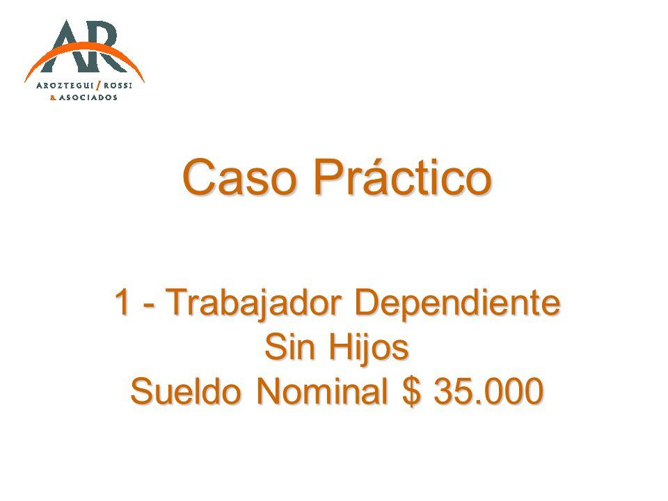 Caso Práctico 1 - Trabajador Dependiente Sin Hijos Sueldo Nominal $ 35.000