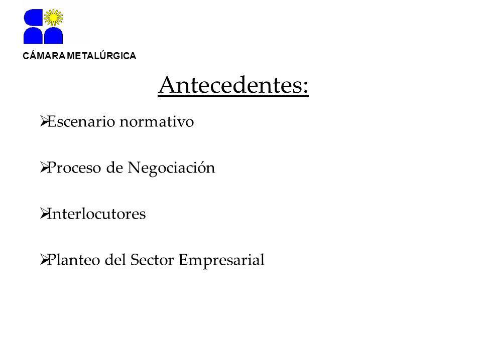 Antecedentes: CÁMARA METALÚRGICA Escenario normativo Proceso de Negociación Interlocutores Planteo del Sector Empresarial