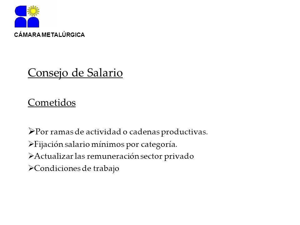 Consejo de Salario Cometidos Por ramas de actividad o cadenas productivas.