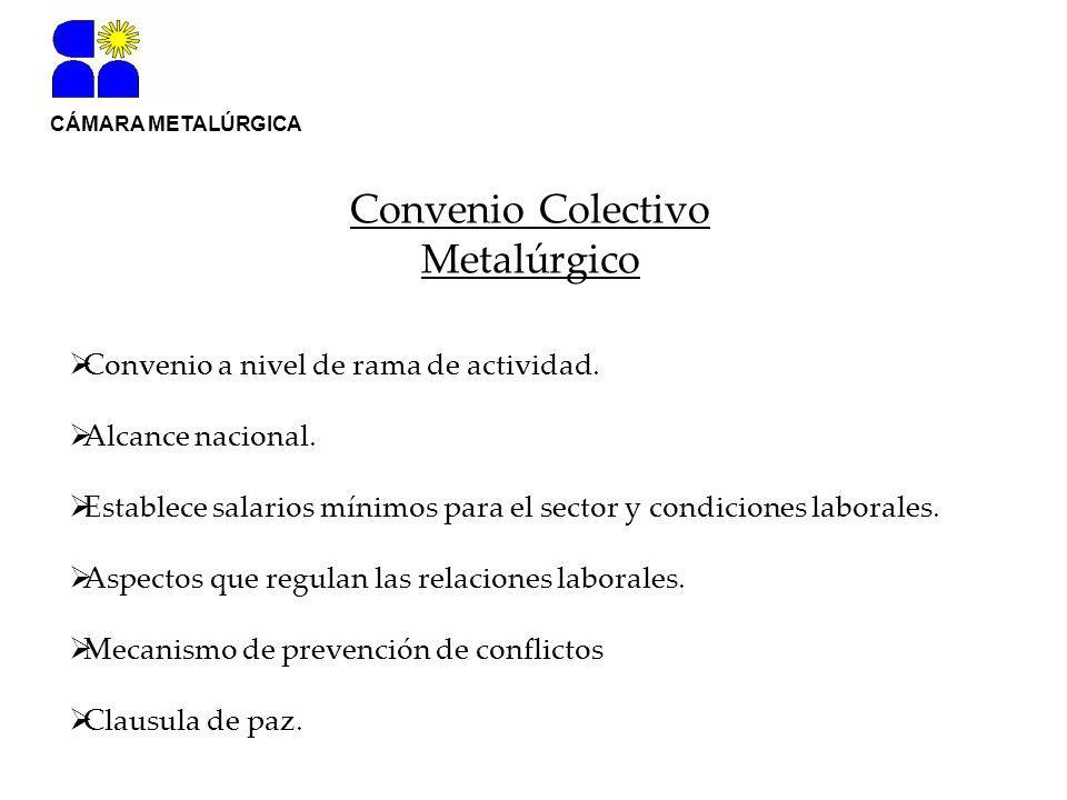 CÁMARA METALÚRGICA Convenio Colectivo Metalúrgico Convenio a nivel de rama de actividad.