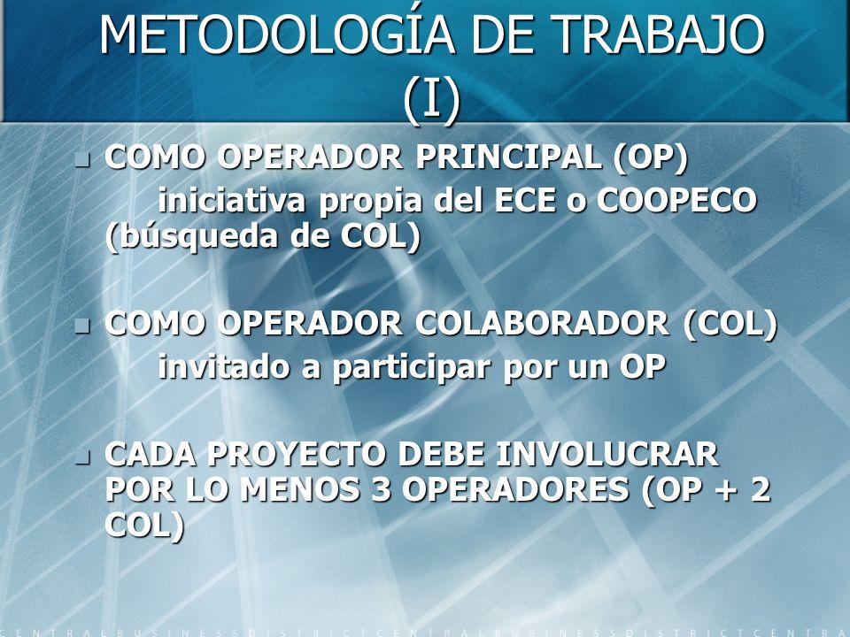 METODOLOGÍA DE TRABAJO (I) COMO OPERADOR PRINCIPAL (OP) COMO OPERADOR PRINCIPAL (OP) iniciativa propia del ECE o COOPECO (búsqueda de COL) COMO OPERADOR COLABORADOR (COL) COMO OPERADOR COLABORADOR (COL) invitado a participar por un OP CADA PROYECTO DEBE INVOLUCRAR POR LO MENOS 3 OPERADORES (OP + 2 COL) CADA PROYECTO DEBE INVOLUCRAR POR LO MENOS 3 OPERADORES (OP + 2 COL)