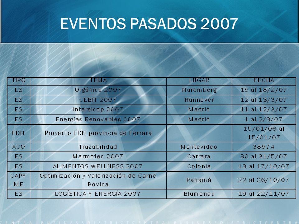 EVENTOS PASADOS 2007