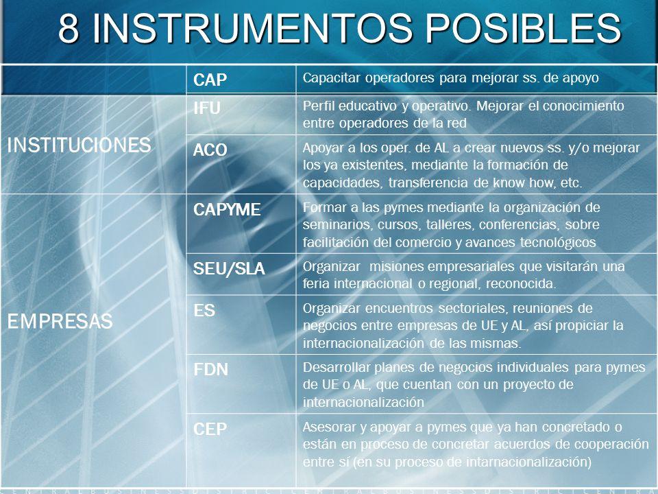 8 INSTRUMENTOS POSIBLES INSTITUCIONES CAP Capacitar operadores para mejorar ss.