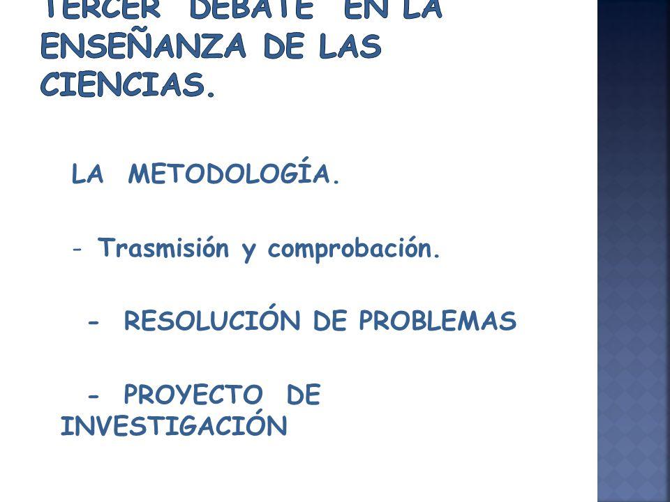 LA METODOLOGÍA. - Trasmisión y comprobación. - RESOLUCIÓN DE PROBLEMAS - PROYECTO DE INVESTIGACIÓN