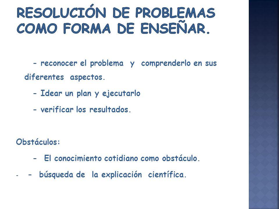 - reconocer el problema y comprenderlo en sus diferentes aspectos. - Idear un plan y ejecutarlo - verificar los resultados. Obstáculos: - El conocimie