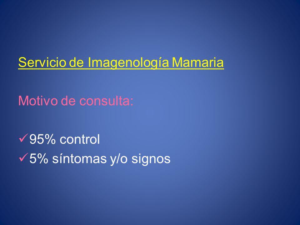 Servicio de Imagenología Mamaria Motivo de consulta: 95% control 5% síntomas y/o signos
