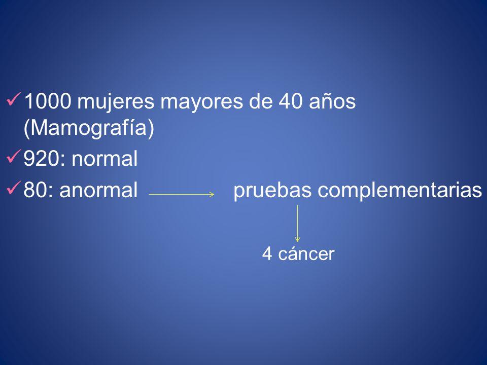 1000 mujeres mayores de 40 años (Mamografía) 920: normal 80: anormal pruebas complementarias 4 cáncer