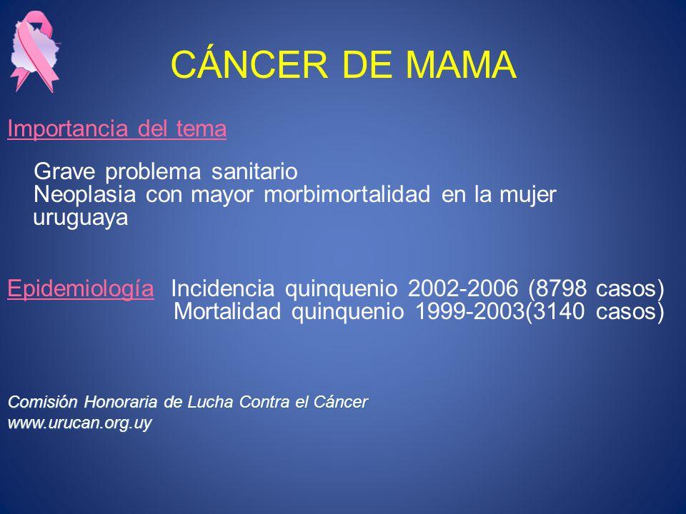 CÁNCER DE MAMA Importancia del tema Grave problema sanitario Neoplasia con mayor morbimortalidad en la mujer uruguaya Epidemiología Incidencia quinque