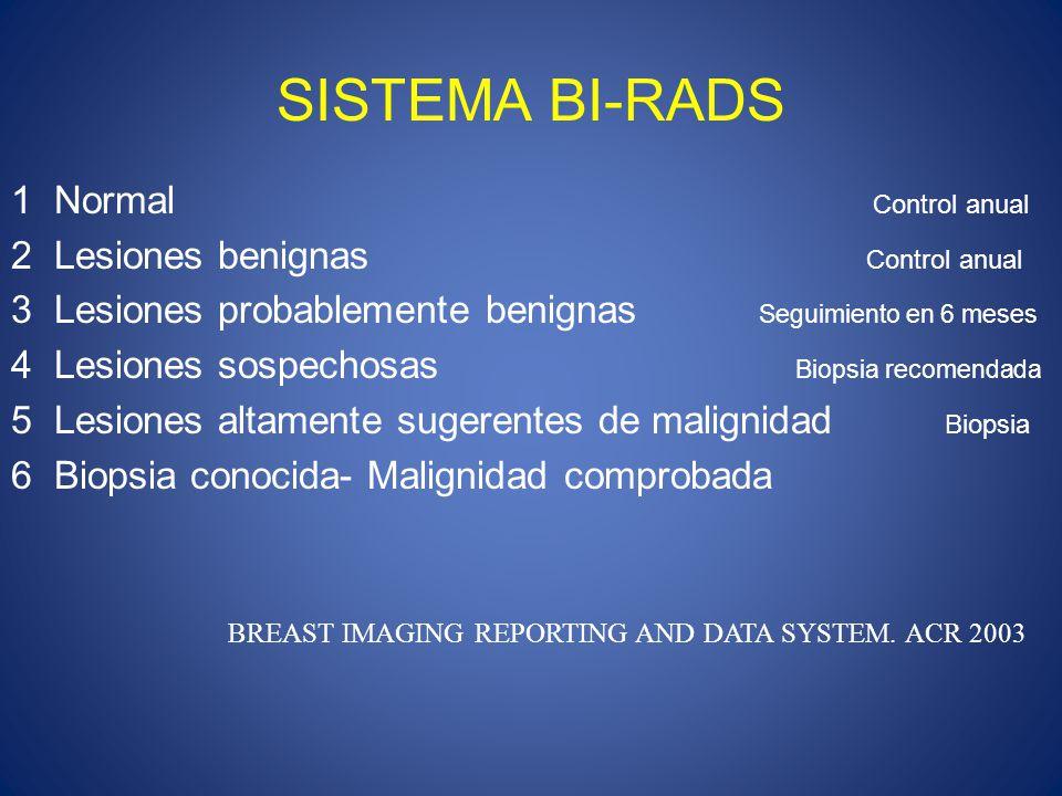 SISTEMA BI-RADS 1 Normal Control anual 2 Lesiones benignas Control anual 3 Lesiones probablemente benignas Seguimiento en 6 meses 4 Lesiones sospechos