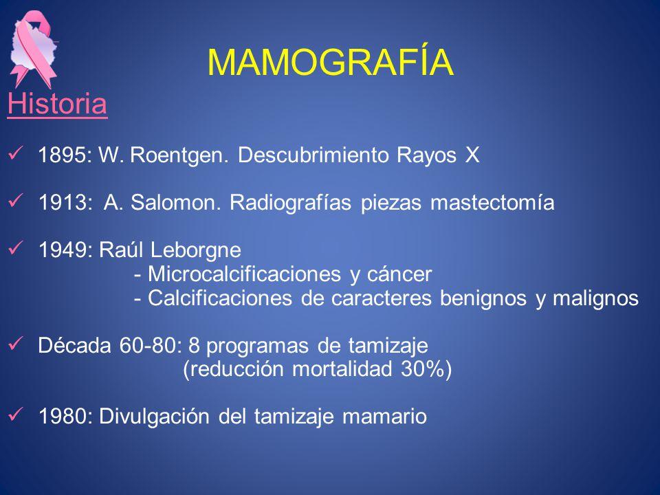 MAMOGRAFÍA Historia 1895: W. Roentgen. Descubrimiento Rayos X 1913: A. Salomon. Radiografías piezas mastectomía 1949: Raúl Leborgne - Microcalcificaci