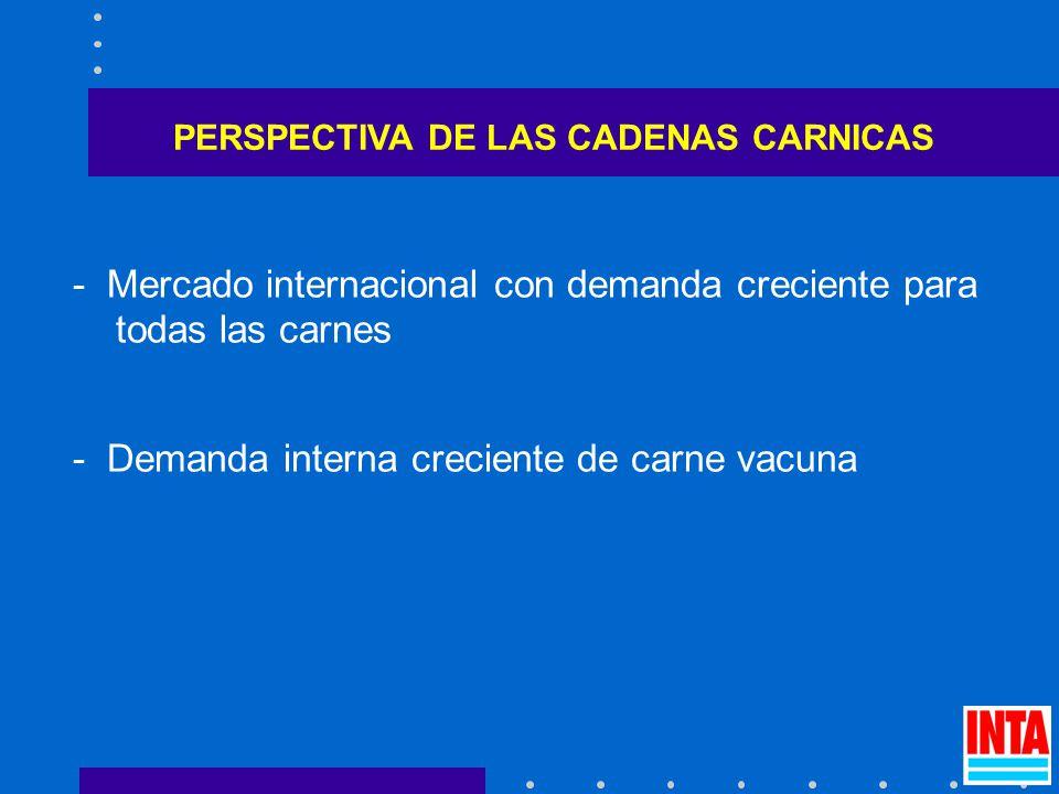 - Mercado internacional con demanda creciente para todas las carnes - Demanda interna creciente de carne vacuna PERSPECTIVA DE LAS CADENAS CARNICAS