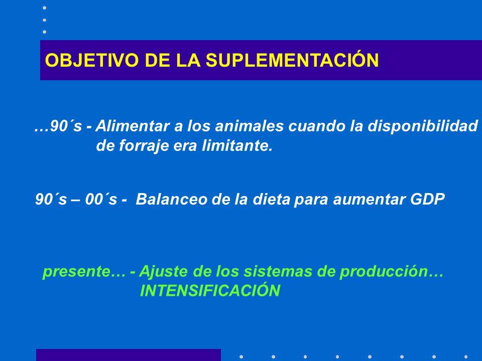 OBJETIVO DE LA SUPLEMENTACIÓN …90´s - Alimentar a los animales cuando la disponibilidad de forraje era limitante.