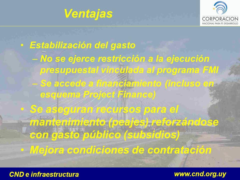 www.cnd.org.uy CND e infraestructura Ventajas Estabilización del gasto –No se ejerce restricción a la ejecución presupuestal vinculada al programa FMI