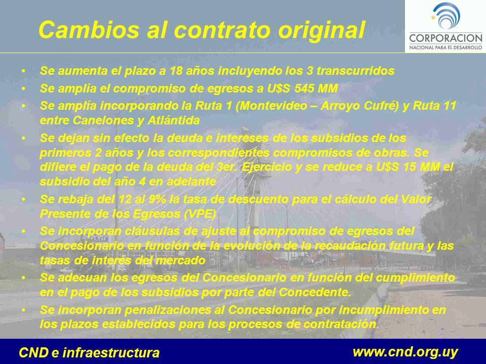 www.cnd.org.uy CND e infraestructura Cambios al contrato original Se aumenta el plazo a 18 años incluyendo los 3 transcurridos Se amplía el compromiso