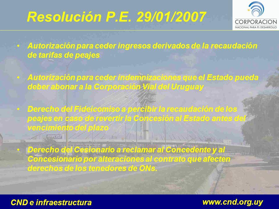 www.cnd.org.uy CND e infraestructura Resolución P.E.
