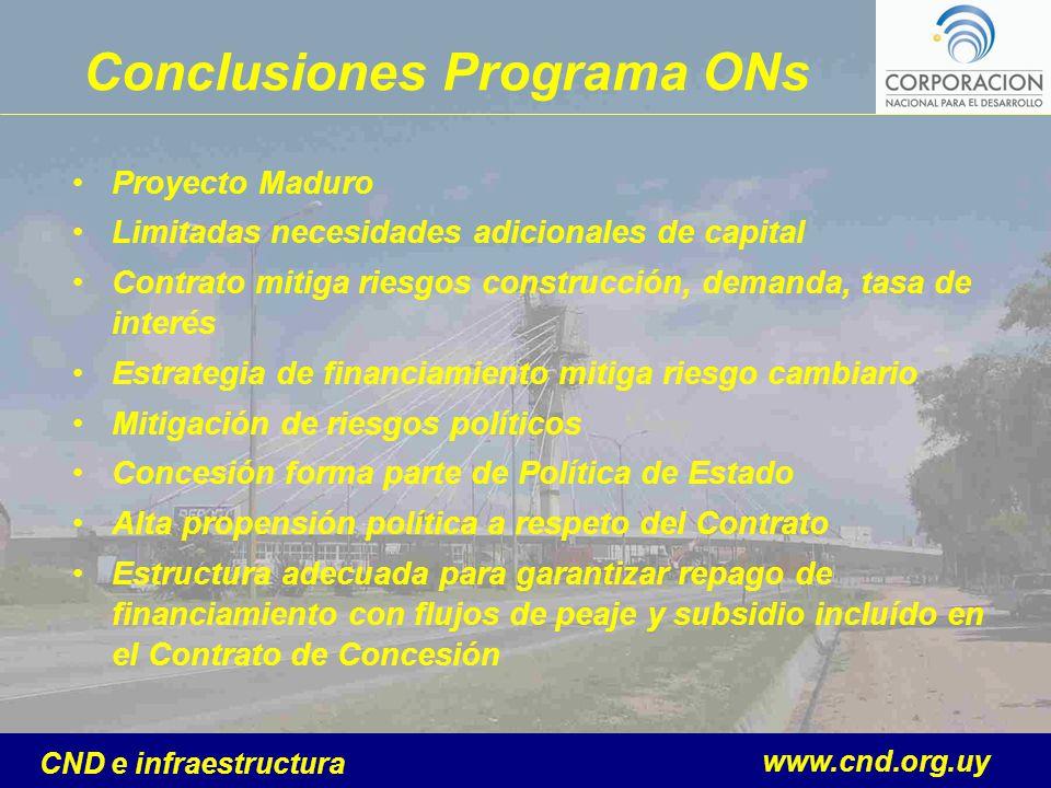 www.cnd.org.uy CND e infraestructura Conclusiones Programa ONs Proyecto Maduro Limitadas necesidades adicionales de capital Contrato mitiga riesgos co