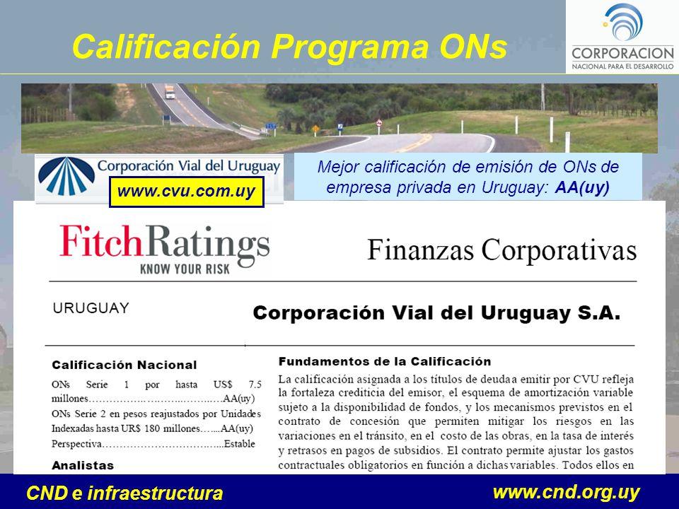 www.cnd.org.uy CND e infraestructura Mejor calificación de emisión de ONs de empresa privada en Uruguay: AA(uy) www.cvu.com.uy Calificación Programa O