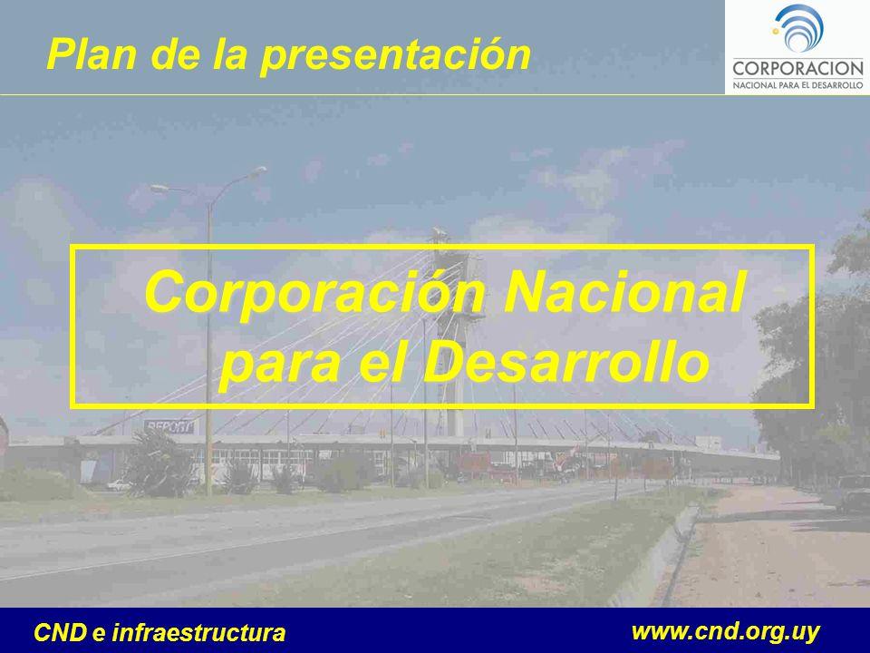 www.cnd.org.uy CND e infraestructura Plan de la presentación Corporación Nacional para el Desarrollo
