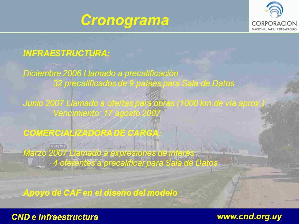 www.cnd.org.uy CND e infraestructura Cronograma INFRAESTRUCTURA: Diciembre 2006 Llamado a precalificación 32 precalificados de 9 países para Sala de D