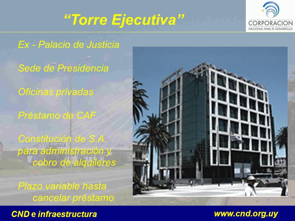 www.cnd.org.uy CND e infraestructura Ex - Palacio de Justicia Sede de Presidencia Oficinas privadas Préstamo de CAF Constitución de S.A.