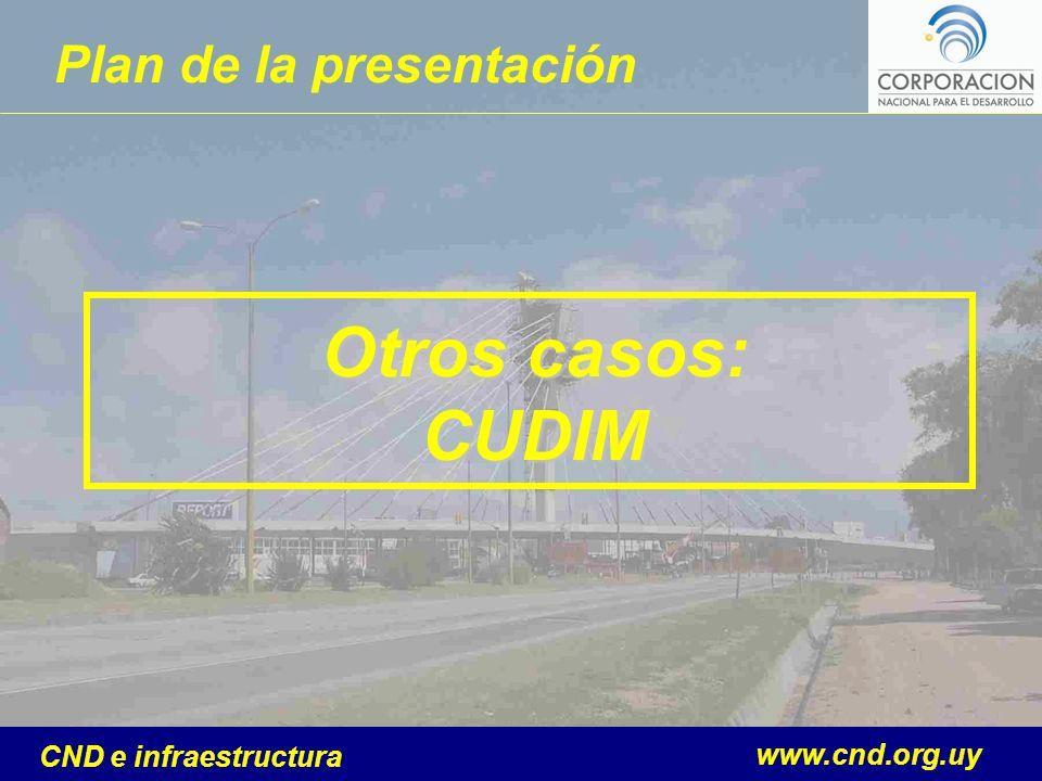 www.cnd.org.uy CND e infraestructura Plan de la presentación Otros casos: CUDIM