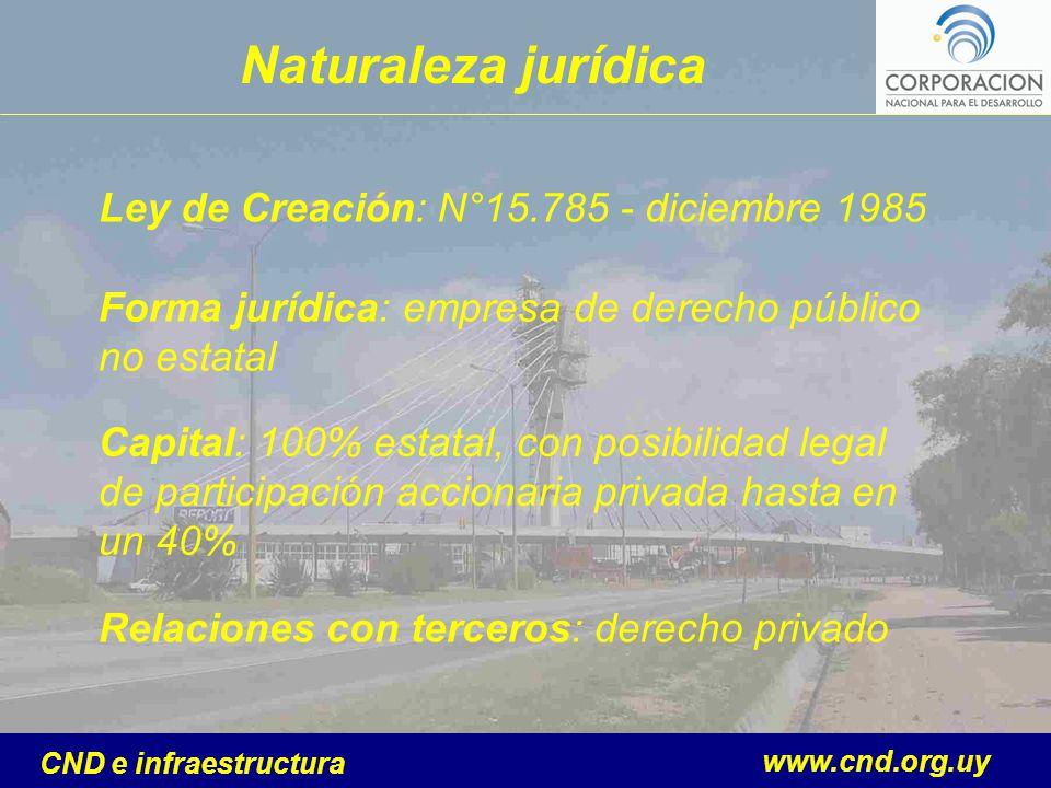 www.cnd.org.uy CND e infraestructura Forma jurídica: empresa de derecho público no estatal Capital: 100% estatal, con posibilidad legal de participaci