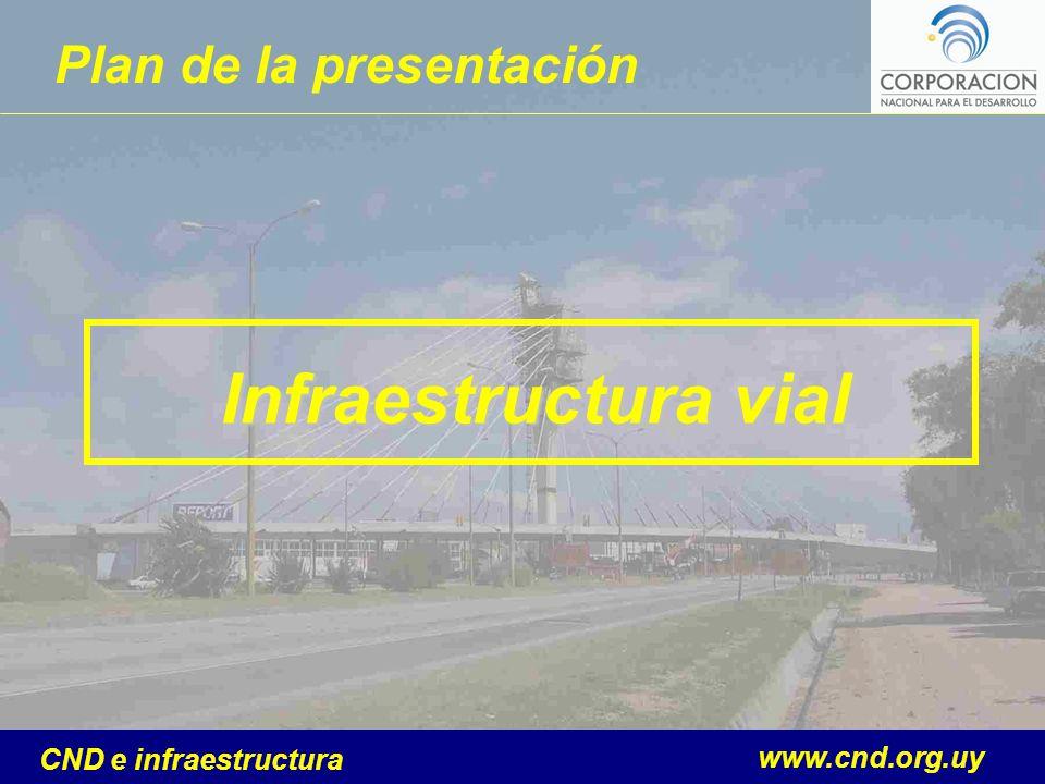www.cnd.org.uy CND e infraestructura Plan de la presentación Infraestructura vial