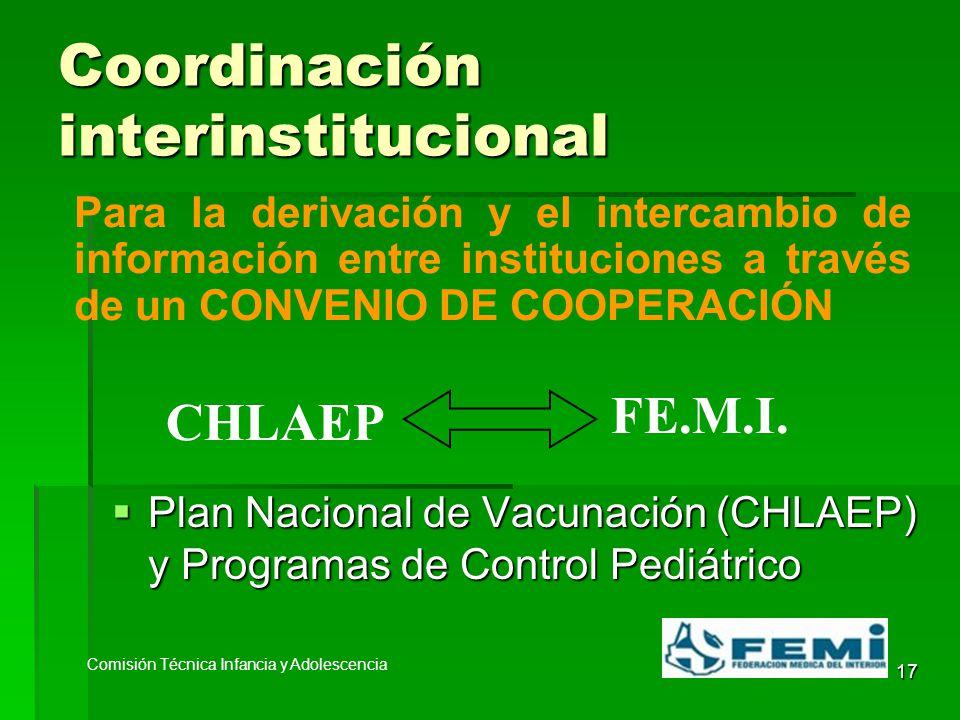 17 Coordinación interinstitucional Plan Nacional de Vacunación (CHLAEP) y Programas de Control Pediátrico Plan Nacional de Vacunación (CHLAEP) y Programas de Control Pediátrico Comisión Técnica Infancia y Adolescencia CHLAEP FE.M.I.