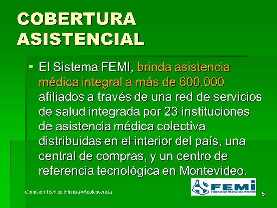 5 COBERTURA ASISTENCIAL El Sistema FEMI, brinda asistencia médica integral a más de 600.000 afiliados a través de una red de servicios de salud integrada por 23 instituciones de asistencia médica colectiva distribuidas en el interior del país, una central de compras, y un centro de referencia tecnológica en Montevideo.