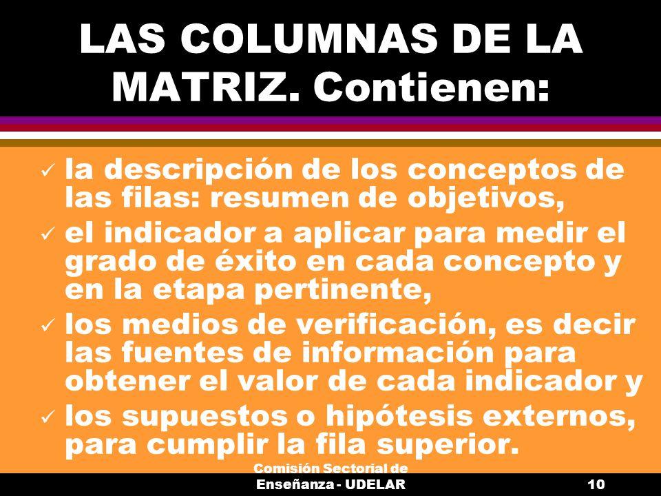 Comisión Sectorial de Enseñanza - UDELAR10 LAS COLUMNAS DE LA MATRIZ.