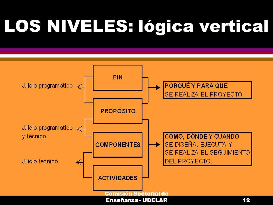 Comisión Sectorial de Enseñanza - UDELAR12 LOS NIVELES: lógica vertical