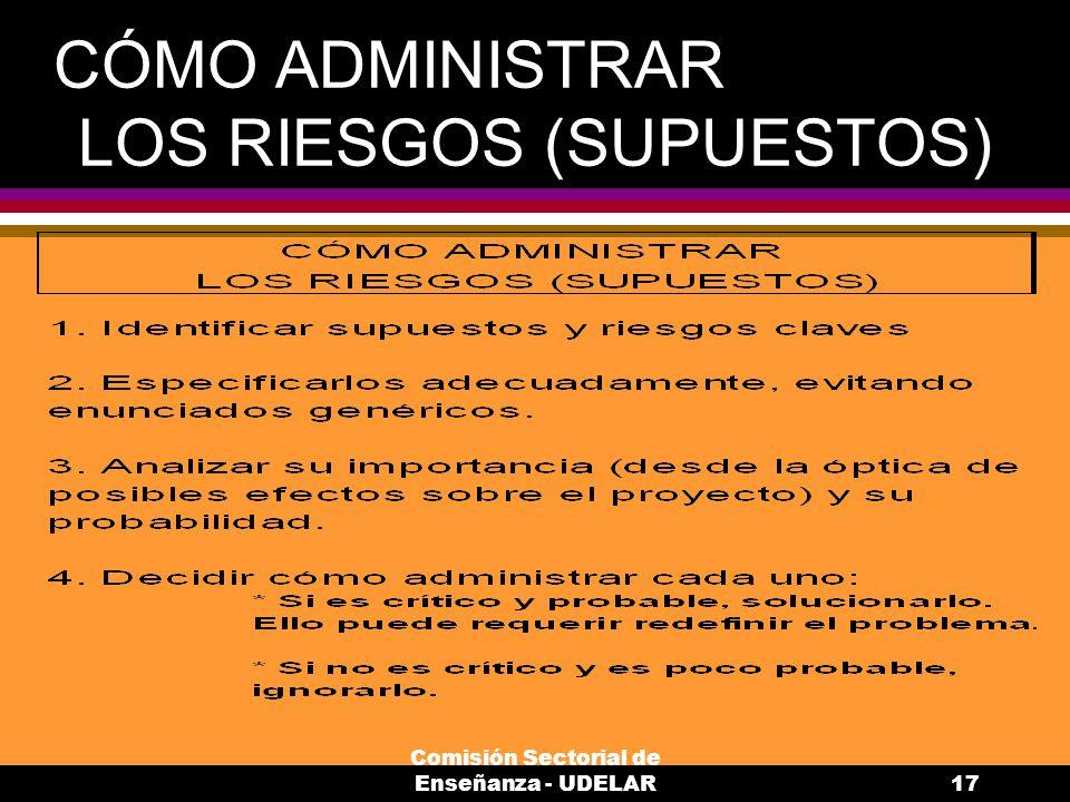 Comisión Sectorial de Enseñanza - UDELAR17 CÓMO ADMINISTRAR LOS RIESGOS (SUPUESTOS)