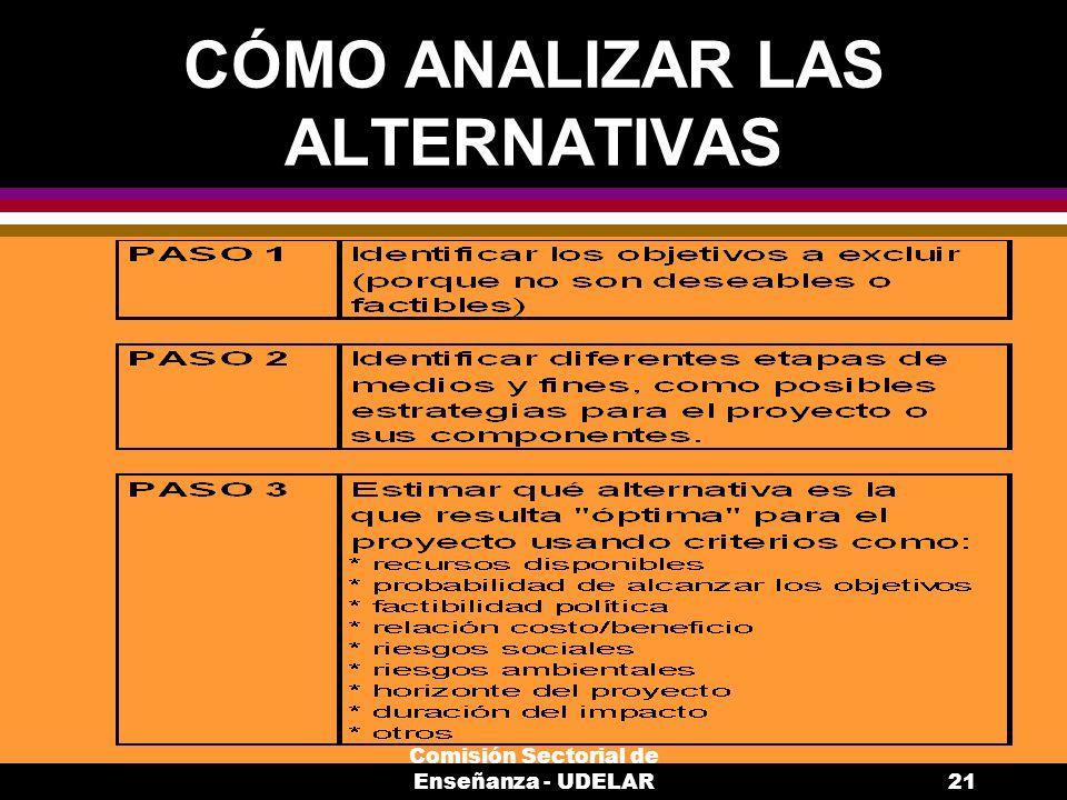 Comisión Sectorial de Enseñanza - UDELAR21 CÓMO ANALIZAR LAS ALTERNATIVAS