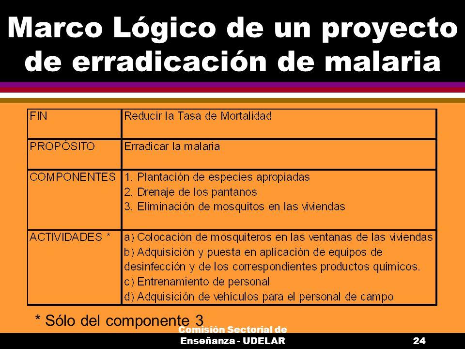 Comisión Sectorial de Enseñanza - UDELAR24 Marco Lógico de un proyecto de erradicación de malaria * Sólo del componente 3