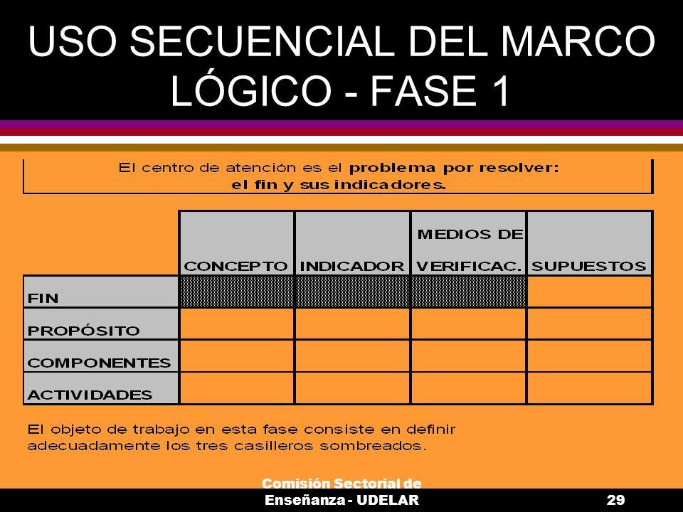 Comisión Sectorial de Enseñanza - UDELAR29 USO SECUENCIAL DEL MARCO LÓGICO - FASE 1
