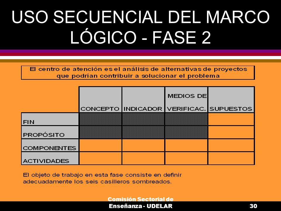 Comisión Sectorial de Enseñanza - UDELAR30 USO SECUENCIAL DEL MARCO LÓGICO - FASE 2