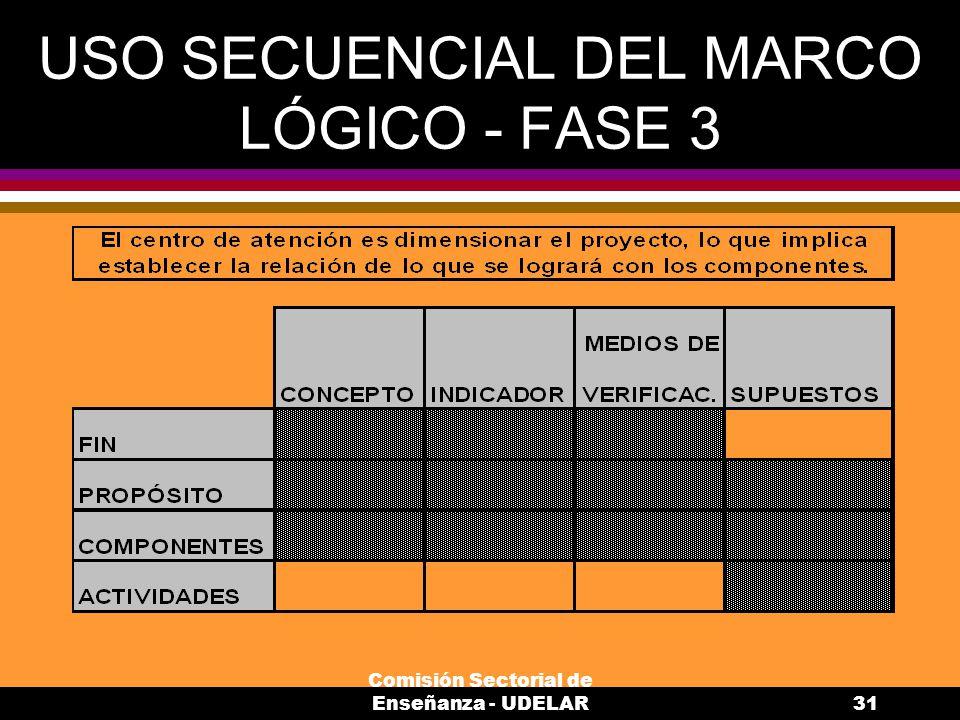 Comisión Sectorial de Enseñanza - UDELAR31 USO SECUENCIAL DEL MARCO LÓGICO - FASE 3