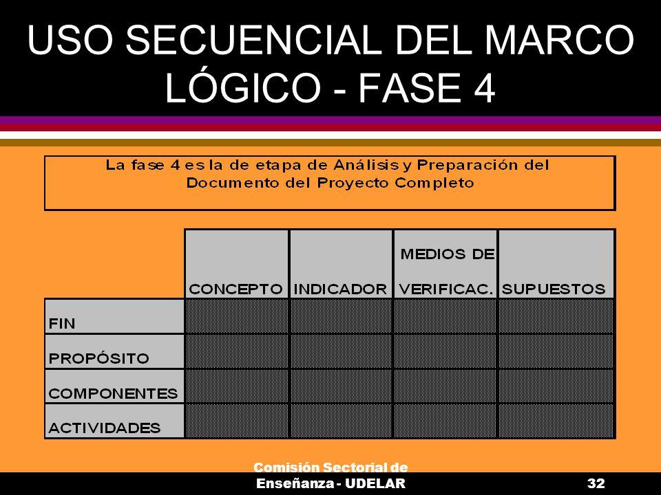 Comisión Sectorial de Enseñanza - UDELAR32 USO SECUENCIAL DEL MARCO LÓGICO - FASE 4