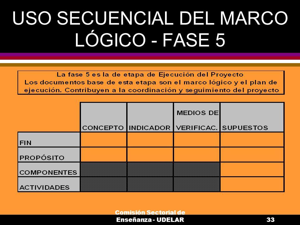 Comisión Sectorial de Enseñanza - UDELAR33 USO SECUENCIAL DEL MARCO LÓGICO - FASE 5
