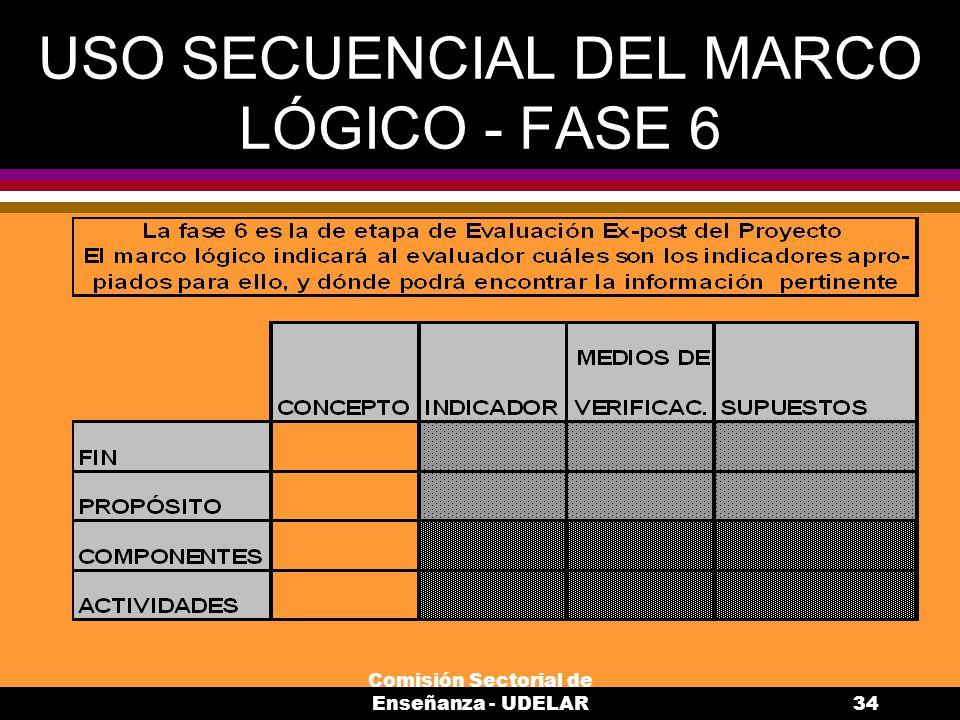 Comisión Sectorial de Enseñanza - UDELAR34 USO SECUENCIAL DEL MARCO LÓGICO - FASE 6