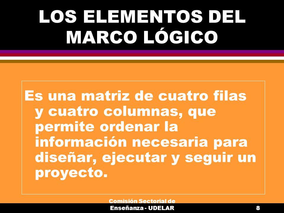 Comisión Sectorial de Enseñanza - UDELAR8 LOS ELEMENTOS DEL MARCO LÓGICO Es una matriz de cuatro filas y cuatro columnas, que permite ordenar la información necesaria para diseñar, ejecutar y seguir un proyecto.