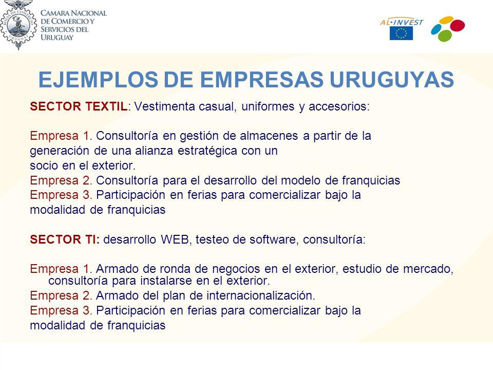 EJEMPLOS DE EMPRESAS URUGUYAS SECTOR TEXTIL: Vestimenta casual, uniformes y accesorios: Empresa 1.