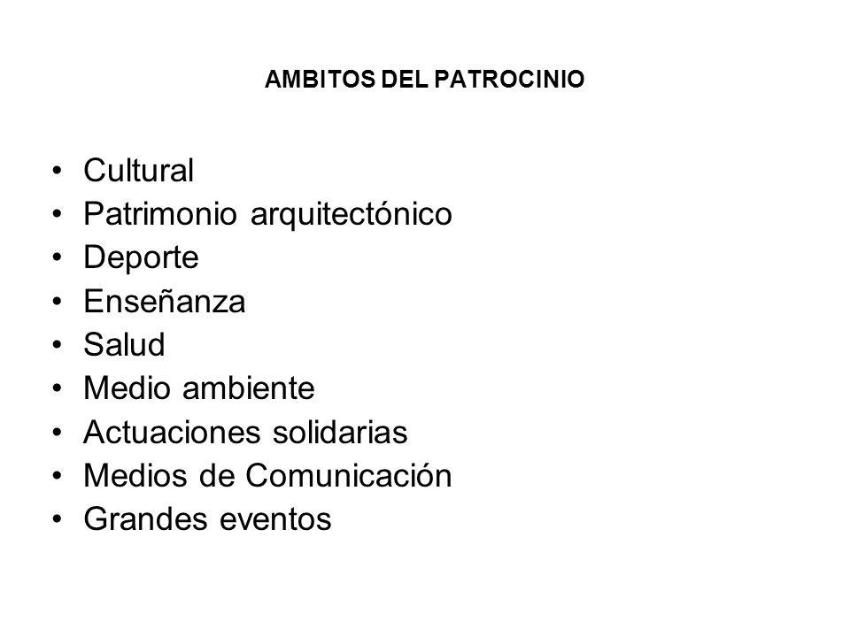 FORMAS INSTITUCIONALES DE PATROCINIO CON PRESENCIA DEL SECTOR PÚBLICO SIN PRESENCIA DEL SECTOR PÚBLICO