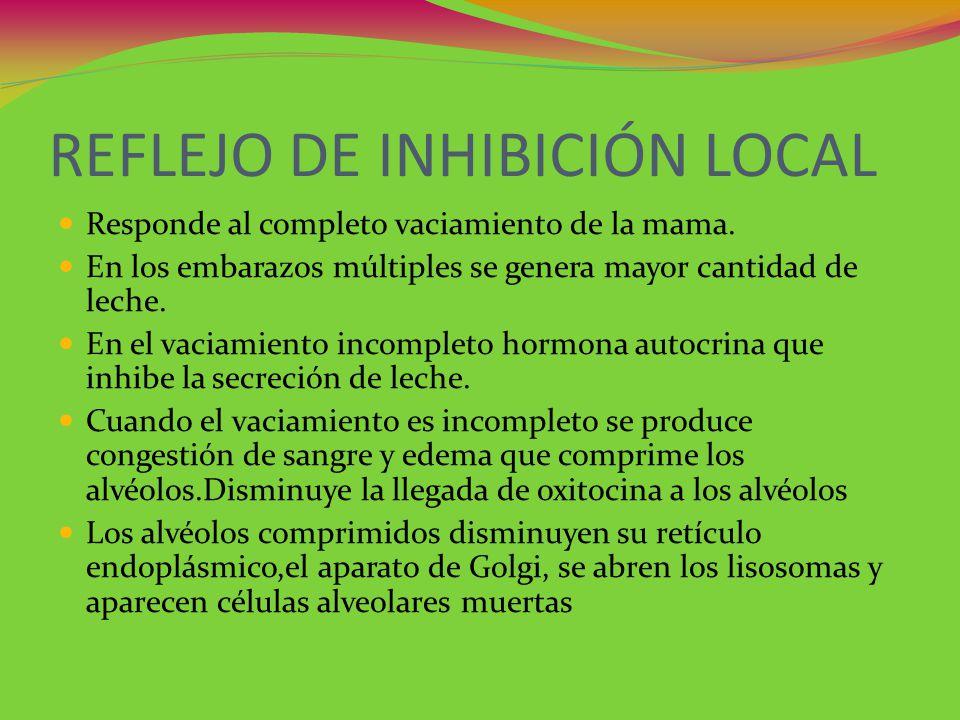 REFLEJO DE INHIBICIÓN LOCAL Responde al completo vaciamiento de la mama. En los embarazos múltiples se genera mayor cantidad de leche. En el vaciamien