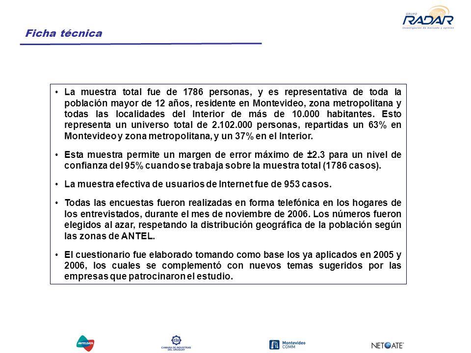 Ficha técnica La muestra total fue de 1786 personas, y es representativa de toda la población mayor de 12 años, residente en Montevideo, zona metropolitana y todas las localidades del Interior de más de 10.000 habitantes.