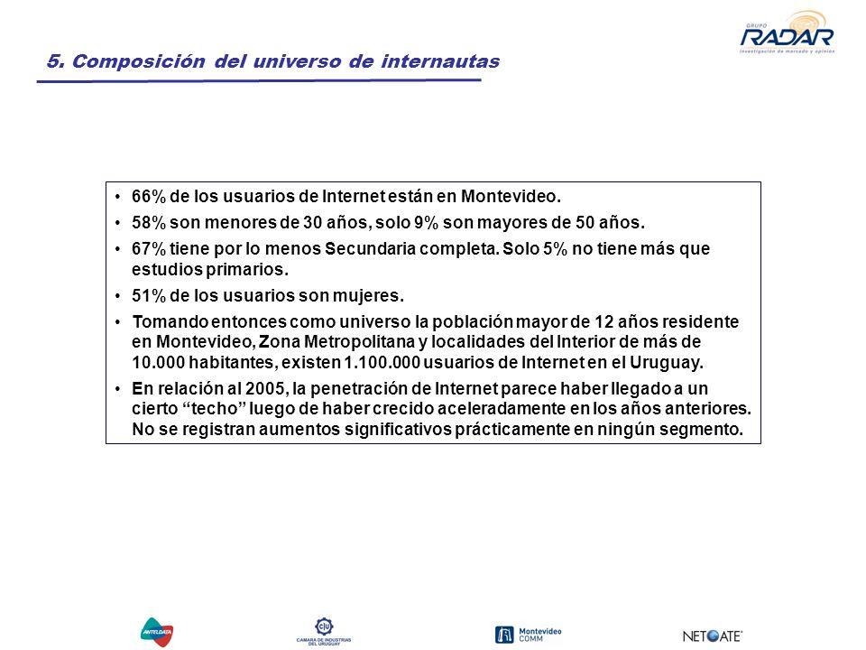 5. Composición del universo de internautas 66% de los usuarios de Internet están en Montevideo.