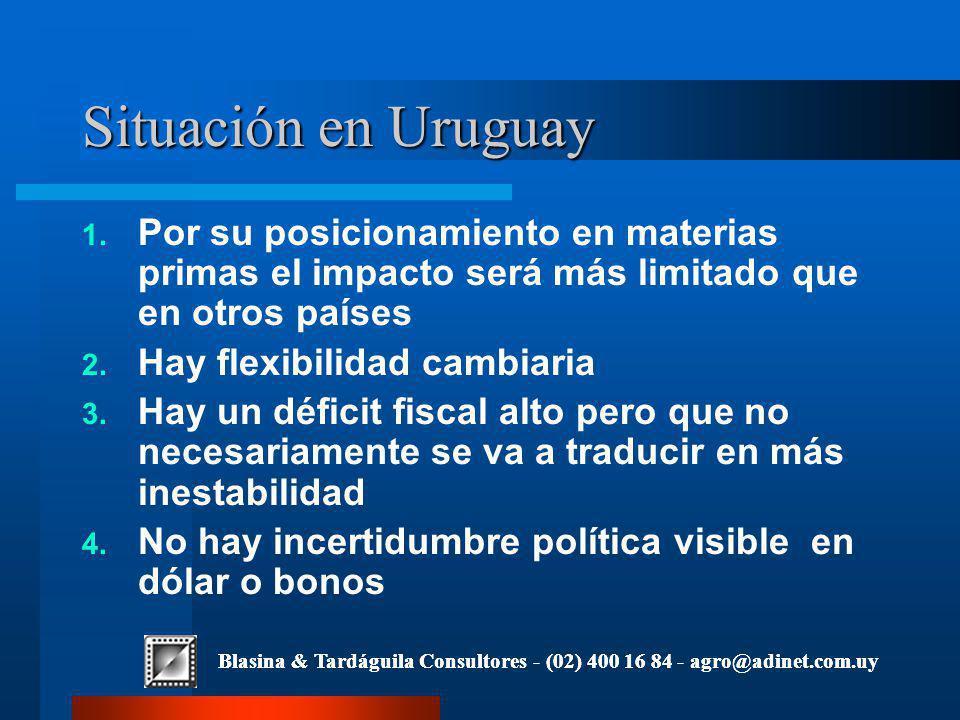 Blasina & Tardáguila Consultores - (02) 400 16 84 - agro@adinet.com.uy Situación en Uruguay 1.
