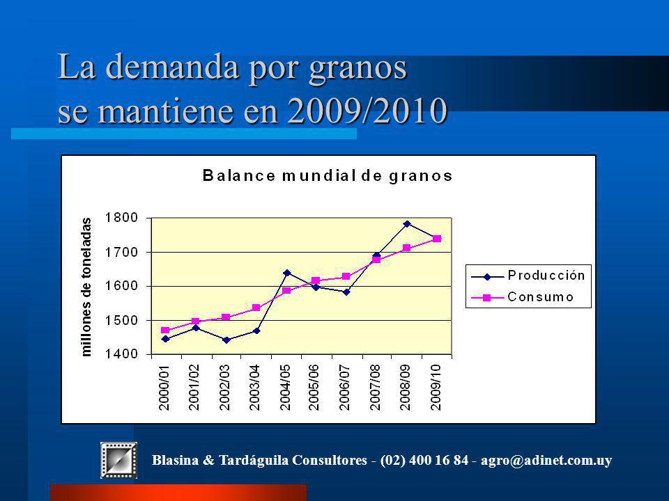 Blasina & Tardáguila Consultores - (02) 400 16 84 - agro@adinet.com.uy La demanda por granos se mantiene en 2009/2010