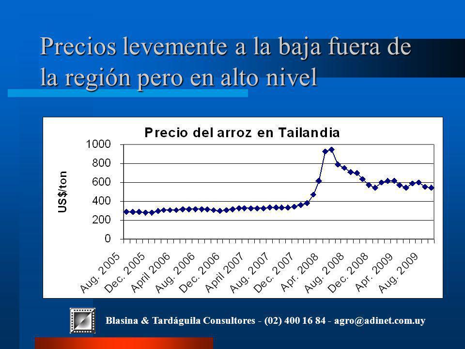 Blasina & Tardáguila Consultores - (02) 400 16 84 - agro@adinet.com.uy Precios levemente a la baja fuera de la región pero en alto nivel